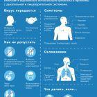 Что надо знать о коронавирусе.jpg