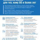 Рекомендации по профилактике коронавирусной инфекции.jpg